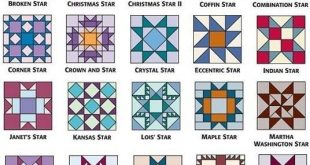 Contemporary Doing Patchwork-Muster doing patchwork patterns dxthagh